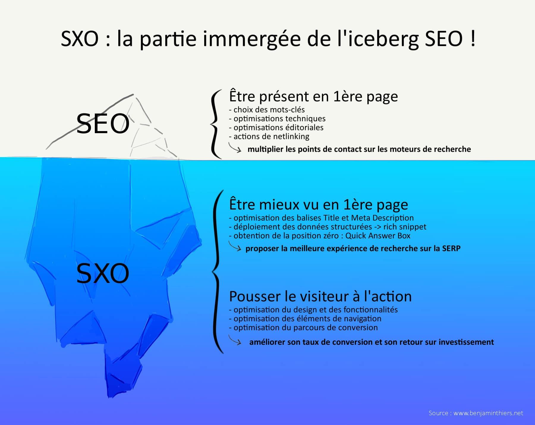 sxo-infographie